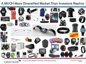 Beaucoup de technologies portables sont déjà accessibles aux consommateurs.