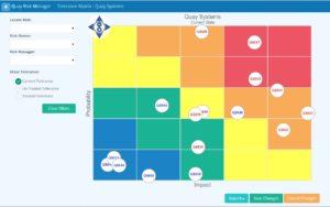 Risk Manager est un exemple de logiciel de gestion des risques qui reprend les principes de l'AMDEC