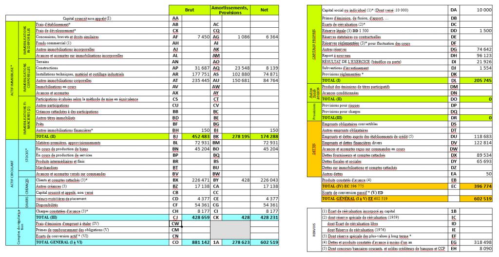 bilan comptable d'une entreprise industrielle