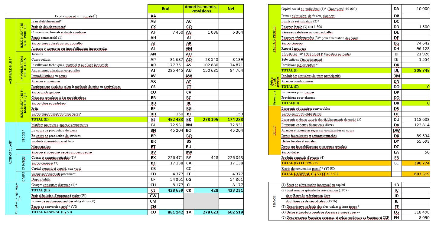 Très bilan comptable d'une entreprise industrielle - Les cahiers de l  NW43