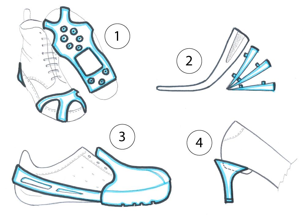 Exemples de solutions issues de TRIZ appliqué à la chaussure