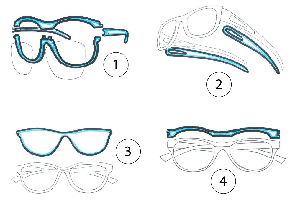 Exemples de solutions issues de TRIZ appliqué aux lunettes