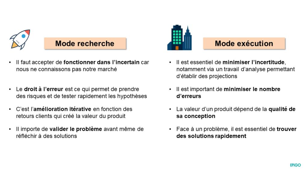 intrapreneuriat : une réponse aux deux modes de fonctionnement des entreprises
